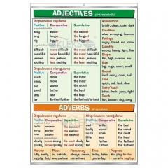 angielski_adjectives-&-adverbs_kw