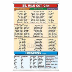 angielski_be,-have-got,-can-&-pronouns_kw