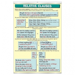 angielski_relative-clauses_kw